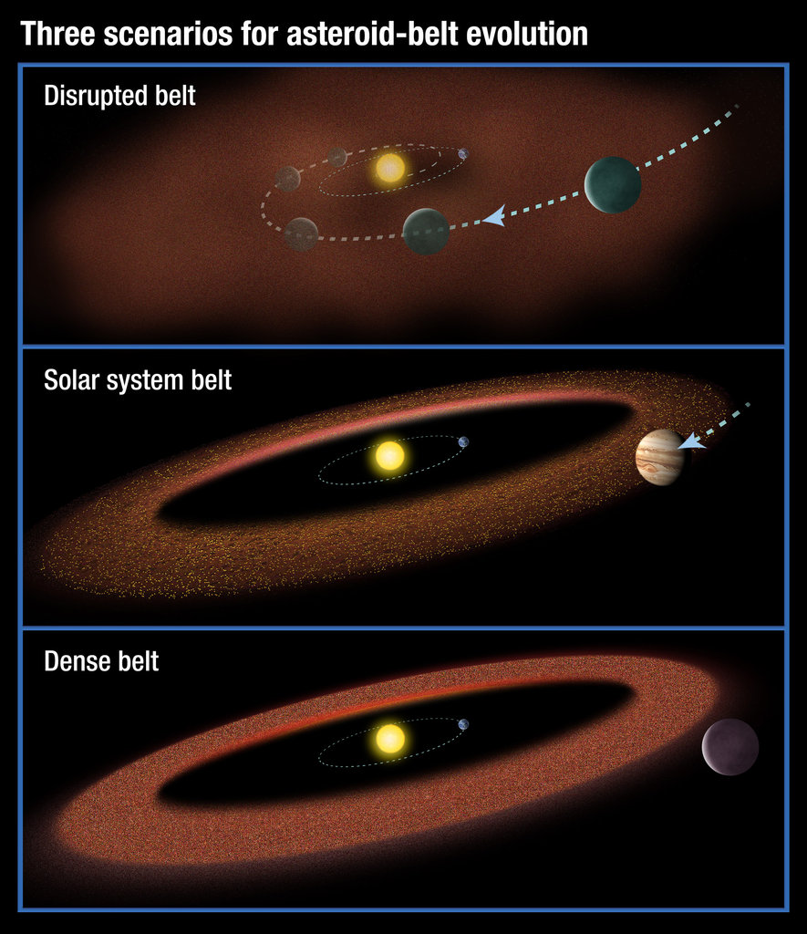 Asteriod Belt Scenarios