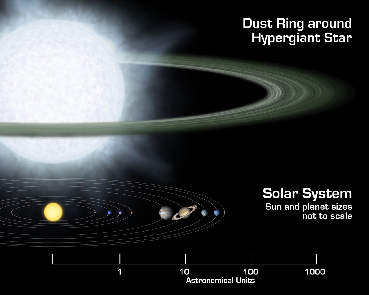 Hypergiant Star And Dust Disk